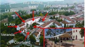B&B Villamimma - >Treville